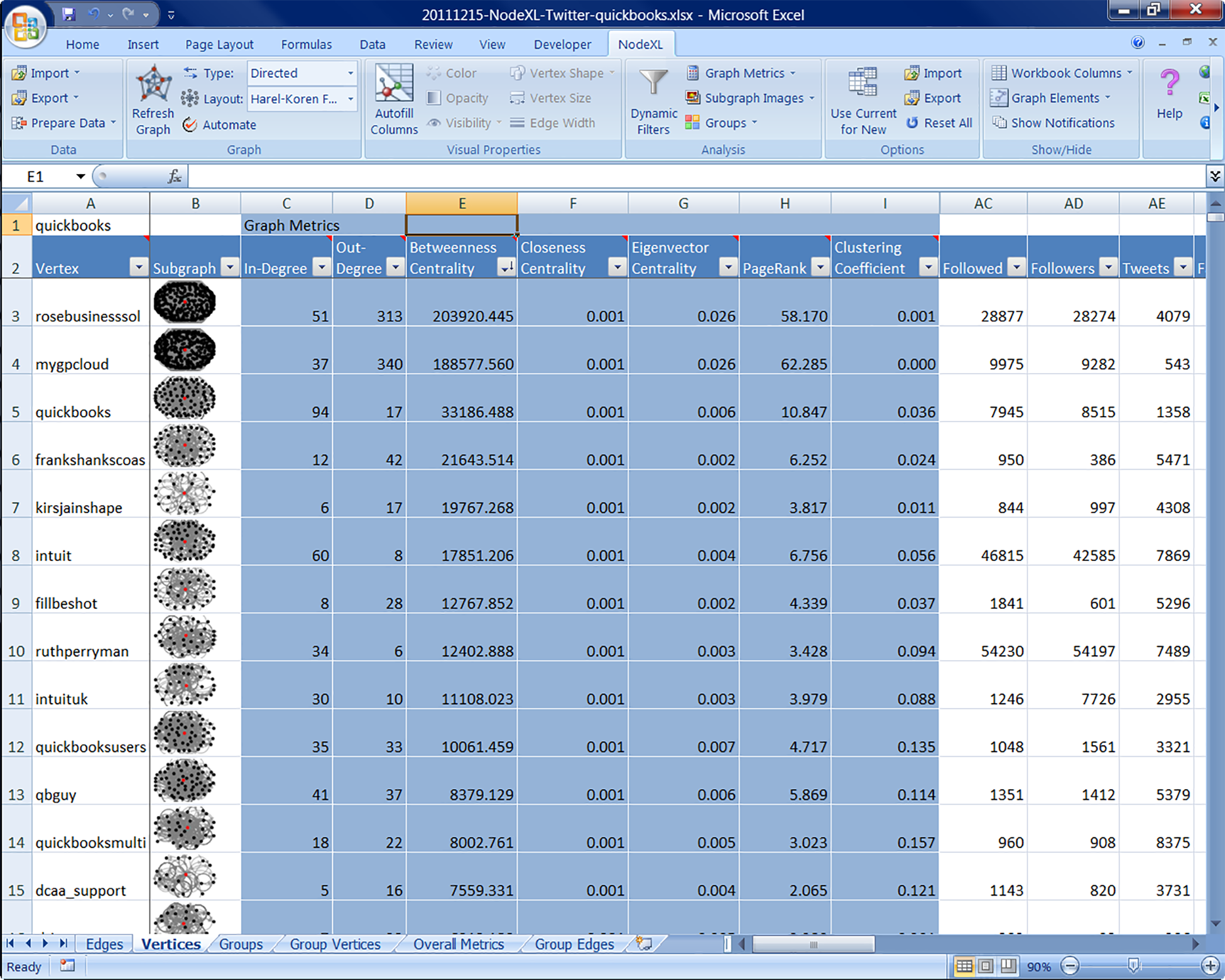 Photograph shows a screen shot of a quick books page, with columns and rows of data.