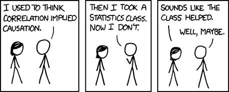 a joke about correlation and causation
